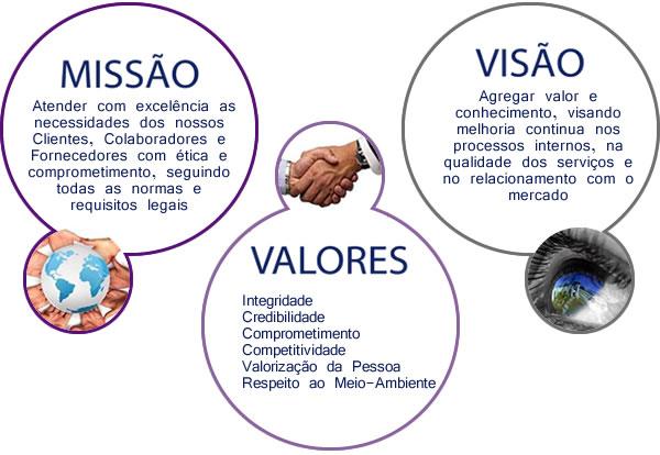 Cerâmica Porto Seguro - Missão Visão Valores